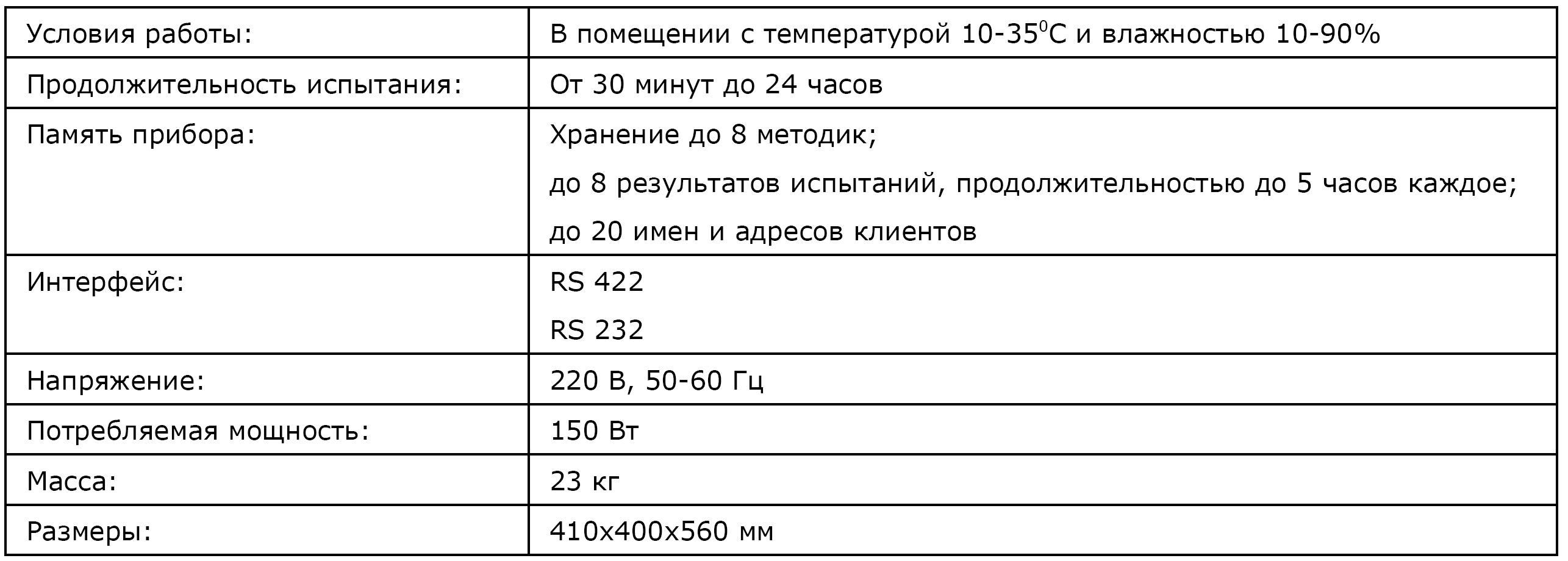 RHEOFERMENTOMETER F3